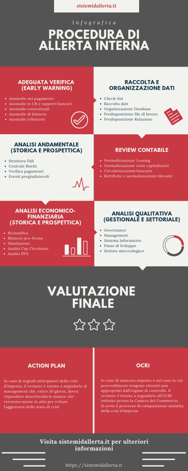infografica-sistemi-di-allerta